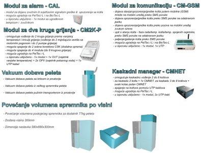 Centrometal PelTec kotlovi za centralno grijanje na pelet