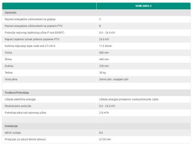 Tehničke specifikacije Vaillant VUW