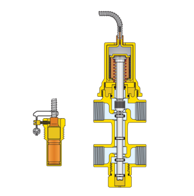 sigurnosni termički ventil