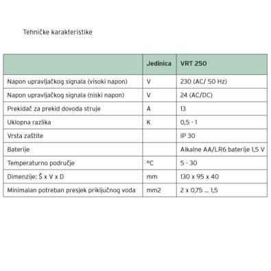 Tehničke informacije termostata Vaillant VRT 250