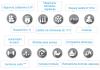 Specifikacije bojlera