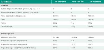 Specifikacije spremnika unistor vaillant