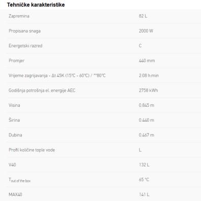 Karakteristike - Tesy bojler 80 litara