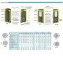 CAS tablica - Akumulacijski spremnik Centrometal CAS 1501
