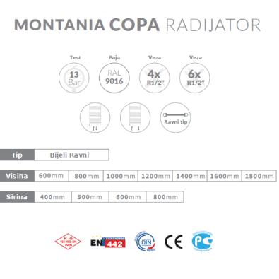 Kupaonski radijator COPA
