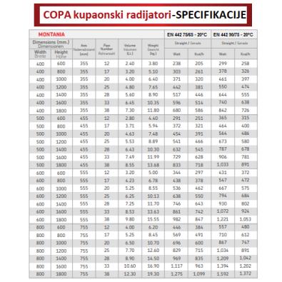 Kupaonski radijator COPA - Dimenzije