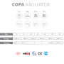 Pločasti radijatori - Specifikacije