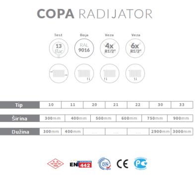 Copa pločasti radijatori - Specifikacije