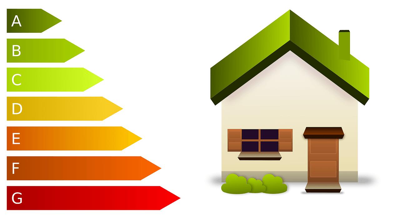 A - Klasa energetske učinkovitosti bojler koji odabrati