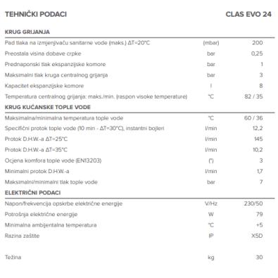 Tehnički podaci Ariston bojlera 24 kw
