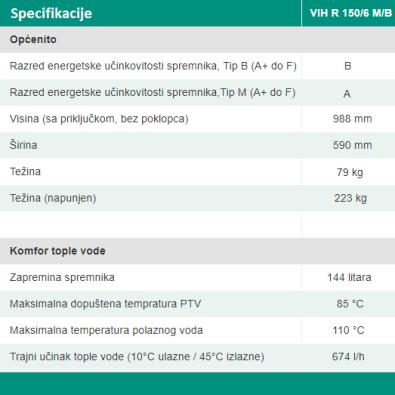 Specifikacije akumulacijskog spremnika unistor 150/6