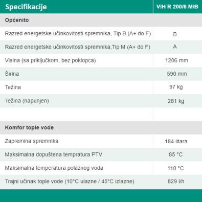 Specifikacije spremnika Unistor