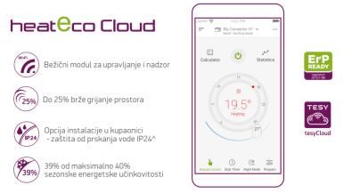 HeatEco Cloud TESY električna pametna grijalica