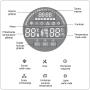 ROC bojler - Prikaz funkcija