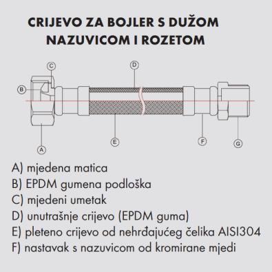 """Specifikacije - Crijevo za bojler s dužom nazuvicom MŽ 1/2"""""""
