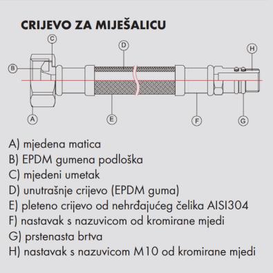 """Specifikacije - Crijevo za miješalicu 1/2"""" Ž M10"""