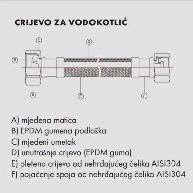 """Crijevo za vodokotlić 1/2""""-3/8"""" ŽŽ 100 cm"""