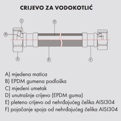 """Inox crijevo za vodokotlić 1/2"""" ŽŽ 80 cm"""
