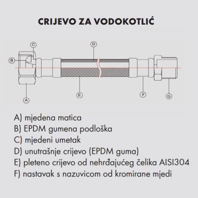 """Crijevo za vodokotlić MŽ 3/8"""" MŽ 50 cm"""