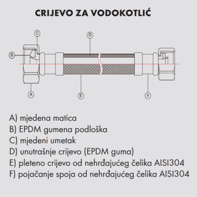 """Crijevo za vodokotlić 3/8"""" ŽŽ 60 cm"""