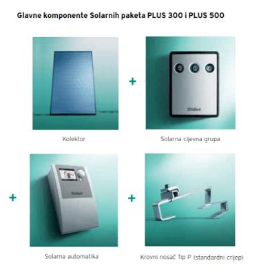 Solarni paket 300 PLUS Vaillant za solarno grijanje vode