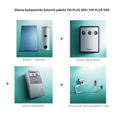 Komponente - Solarni sustav Vaillant VIH PLUS