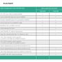 Solarni paket PLUS 300 - Vaillant za solarno grijanje vode