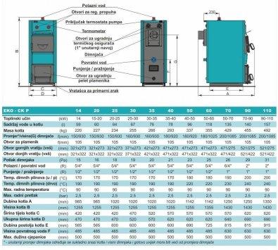 Kotao Centrometal EKO-CK P70 70 kw - Dimenzije
