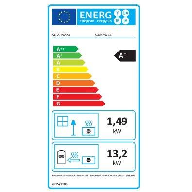 Energetska oznaka - Peć na pelet Commo 15 Alfa Plam