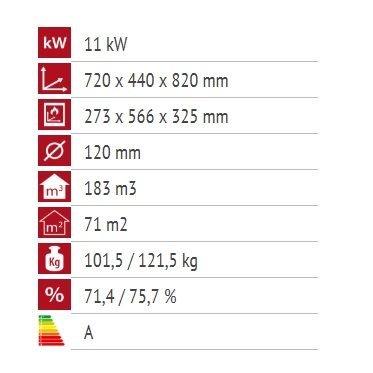 Osnovne značajke - Kamin Alfa Rustik Alfa Plam