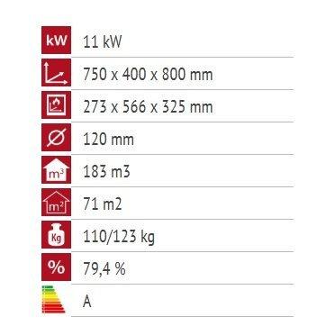 Tehničke informacije - Kamin na kruto gorivo Alfa Dormo