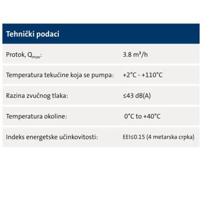 Tehnički podaci Grundfos pumpa Alpha 3