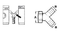 Priključak za perilicu